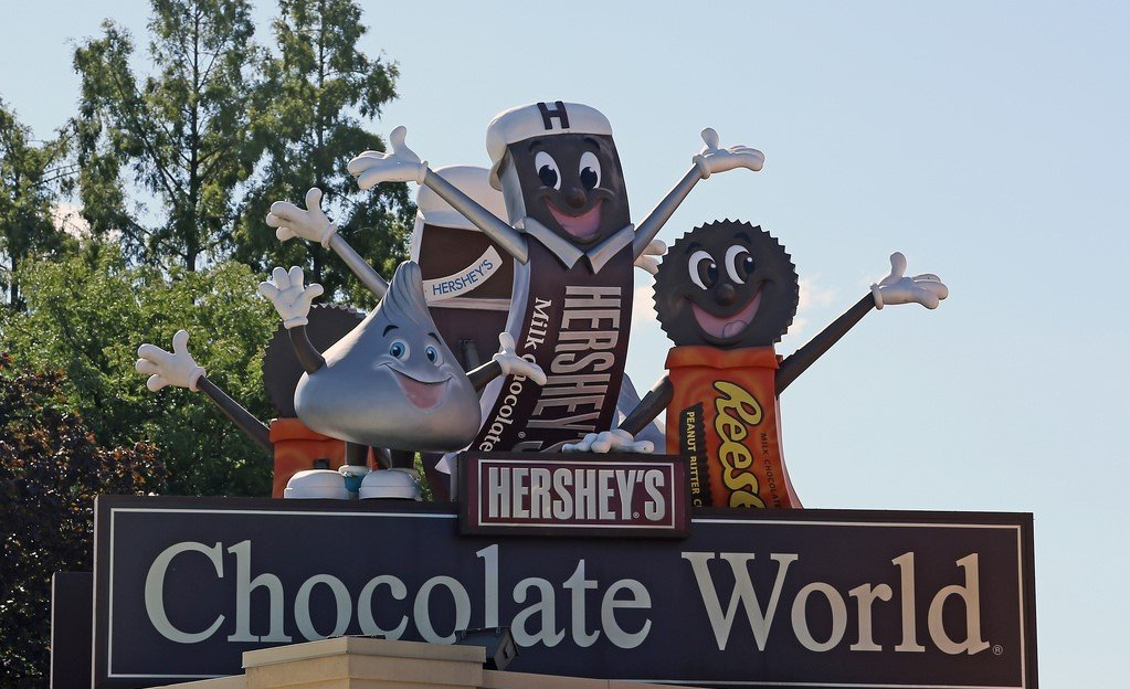 Sign outside of Chocolate World with candy bar characters